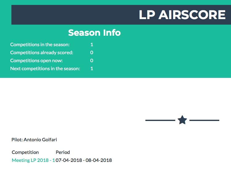 airscore comp